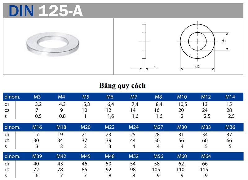 http://bulonginoxhanoi.com.vn/upload/source/vong-dem-dai-oc/long-den-vong-dem-phang-inox-DIN-125-A-1.jpg