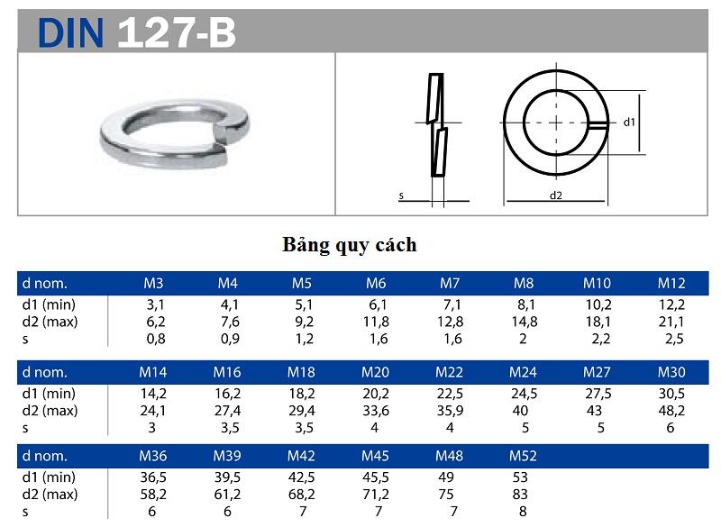 http://bulonginoxhanoi.com.vn/upload/source/vong-dem-dai-oc/long-den-vong-dem-venh-inox-din-127-b.jpg